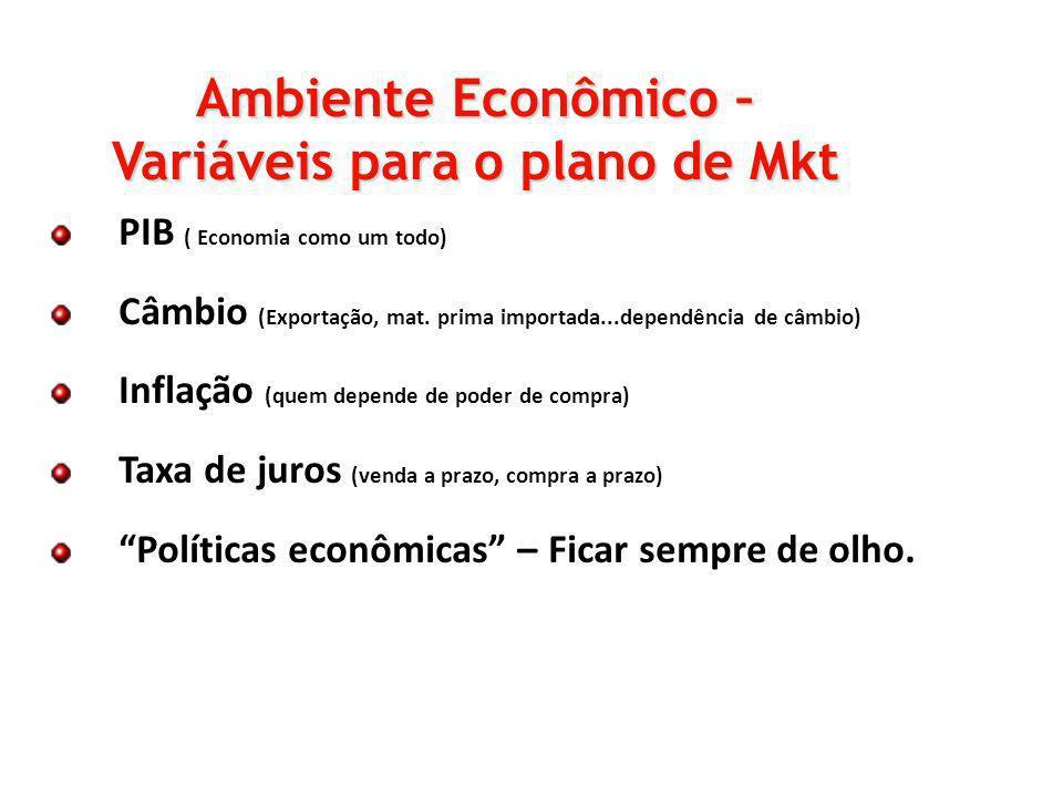 Ambiente Econômico – Variáveis para o plano de Mkt