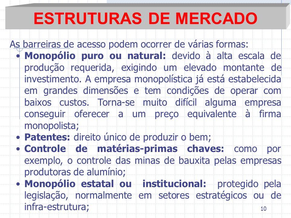ESTRUTURAS DE MERCADO As barreiras de acesso podem ocorrer de várias formas: