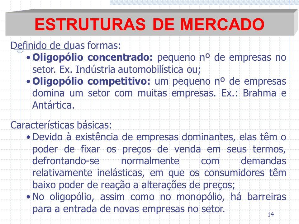 ESTRUTURAS DE MERCADO Definido de duas formas: