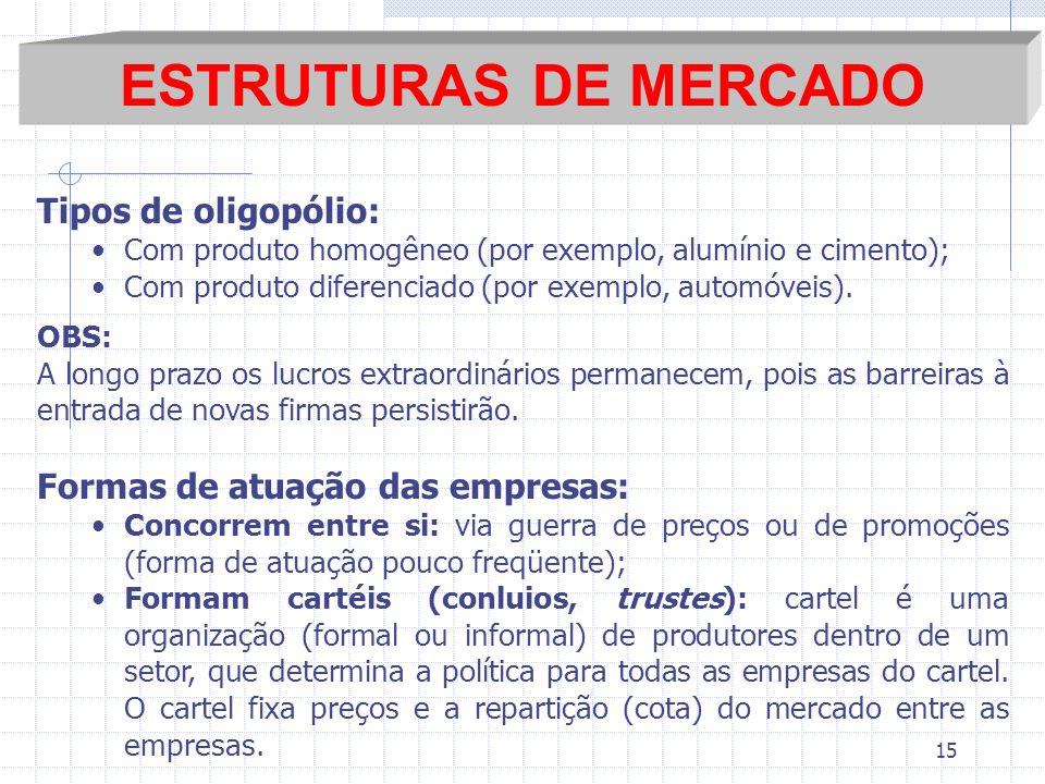 ESTRUTURAS DE MERCADO Tipos de oligopólio: