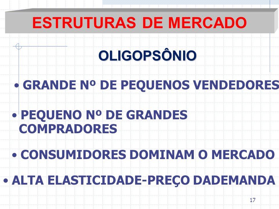 ESTRUTURAS DE MERCADO OLIGOPSÔNIO