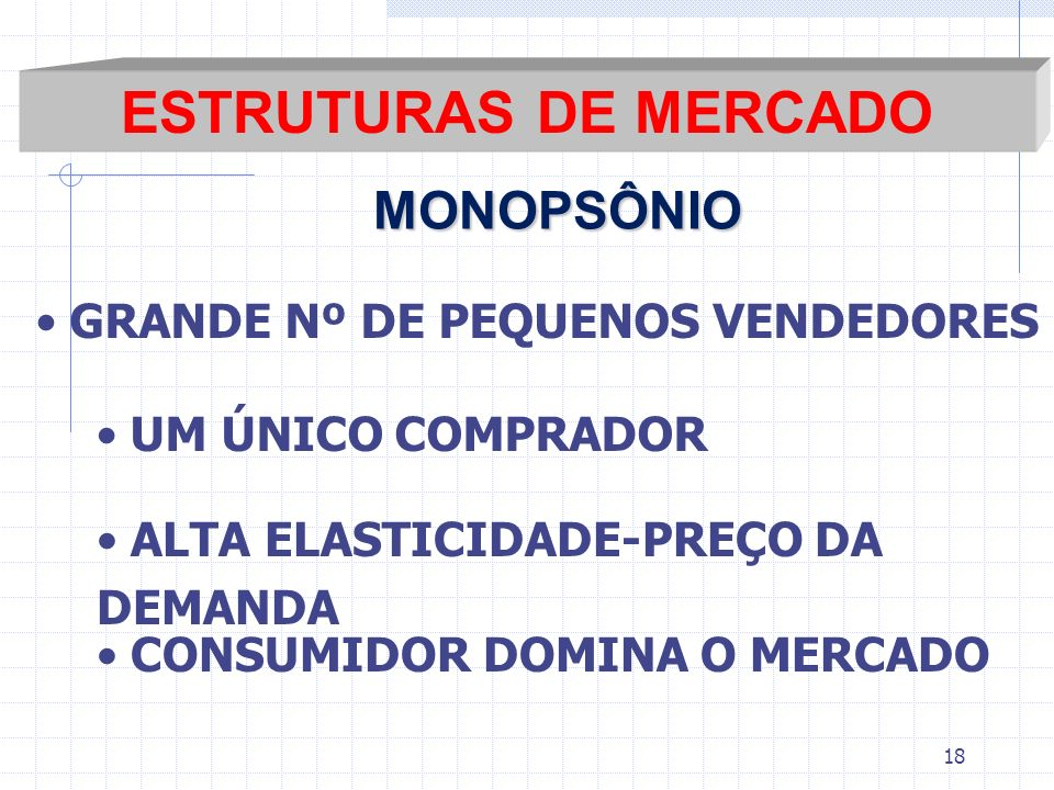ESTRUTURAS DE MERCADO MONOPSÔNIO