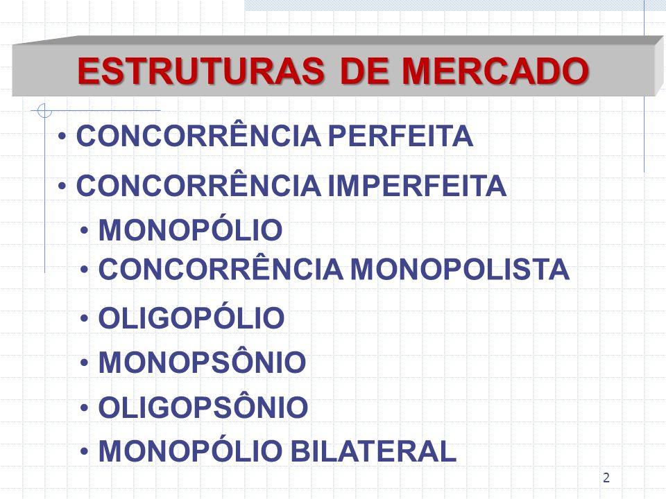ESTRUTURAS DE MERCADO CONCORRÊNCIA PERFEITA CONCORRÊNCIA IMPERFEITA