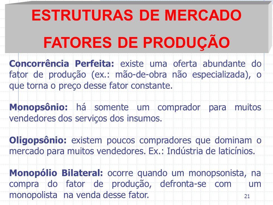 ESTRUTURAS DE MERCADO FATORES DE PRODUÇÃO