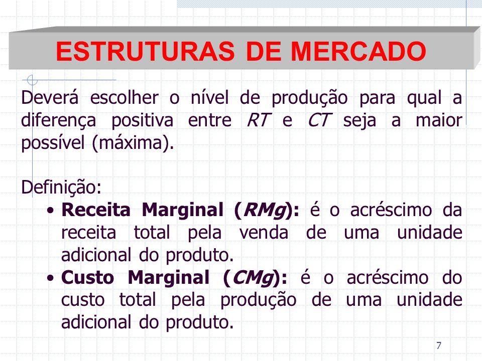 ESTRUTURAS DE MERCADO Deverá escolher o nível de produção para qual a diferença positiva entre RT e CT seja a maior possível (máxima).