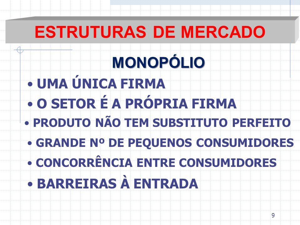 ESTRUTURAS DE MERCADO MONOPÓLIO UMA ÚNICA FIRMA