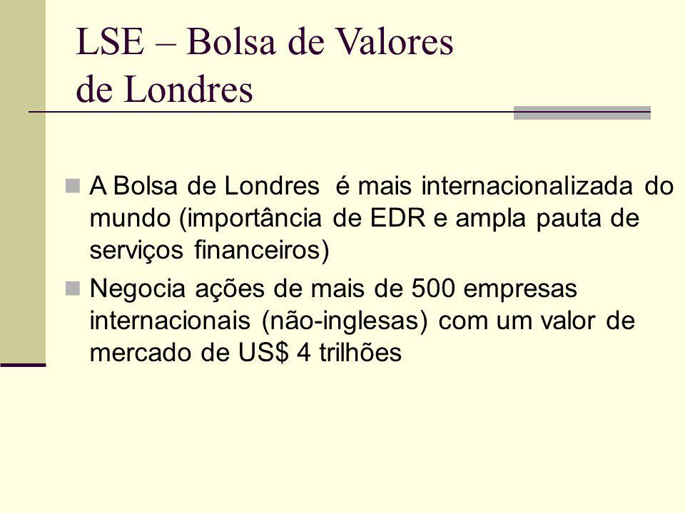 LSE – Bolsa de Valores de Londres