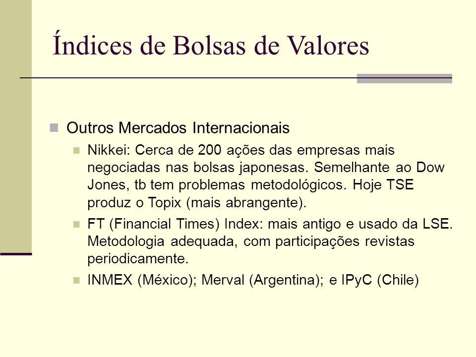 Índices de Bolsas de Valores