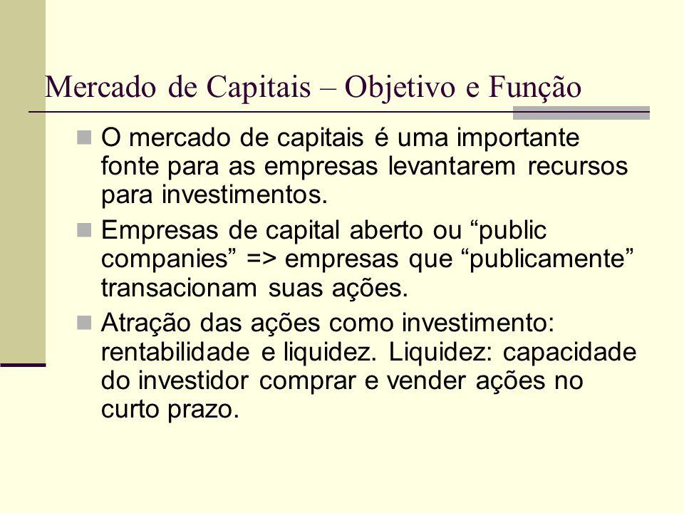Mercado de Capitais – Objetivo e Função