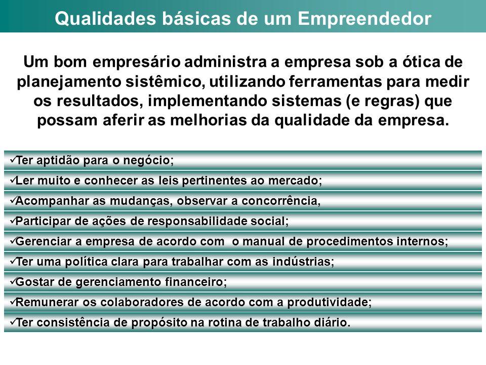 Qualidades básicas de um Empreendedor
