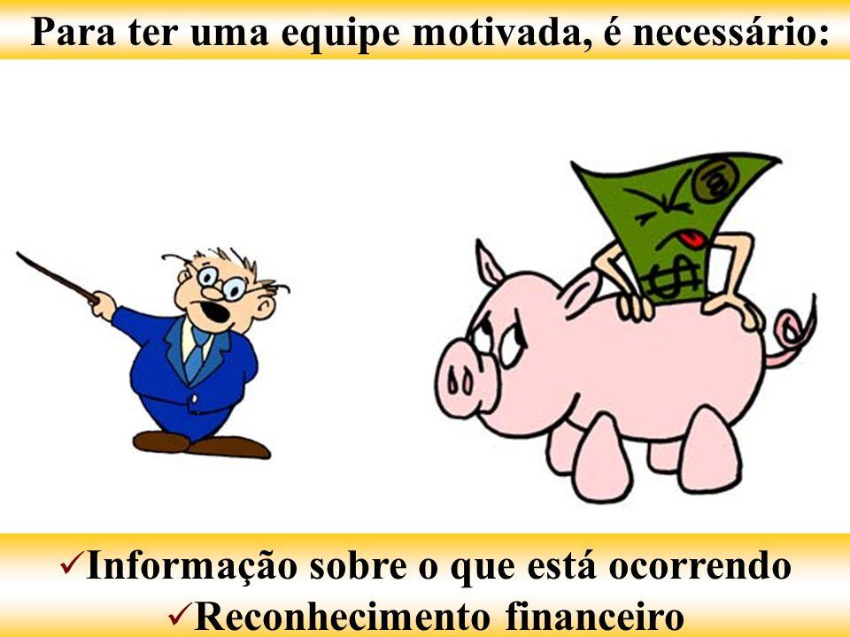 Informação sobre o que está ocorrendo Reconhecimento financeiro