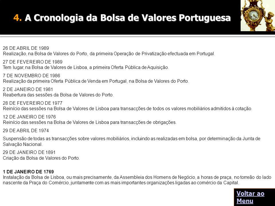 4. A Cronologia da Bolsa de Valores Portuguesa