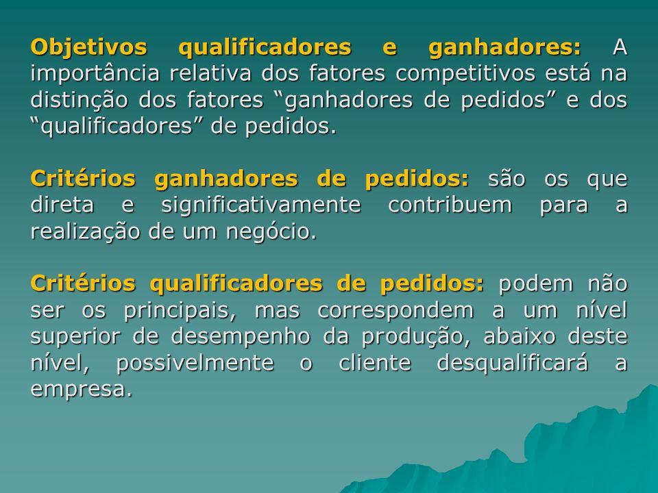 Objetivos qualificadores e ganhadores: A importância relativa dos fatores competitivos está na distinção dos fatores ganhadores de pedidos e dos qualificadores de pedidos.