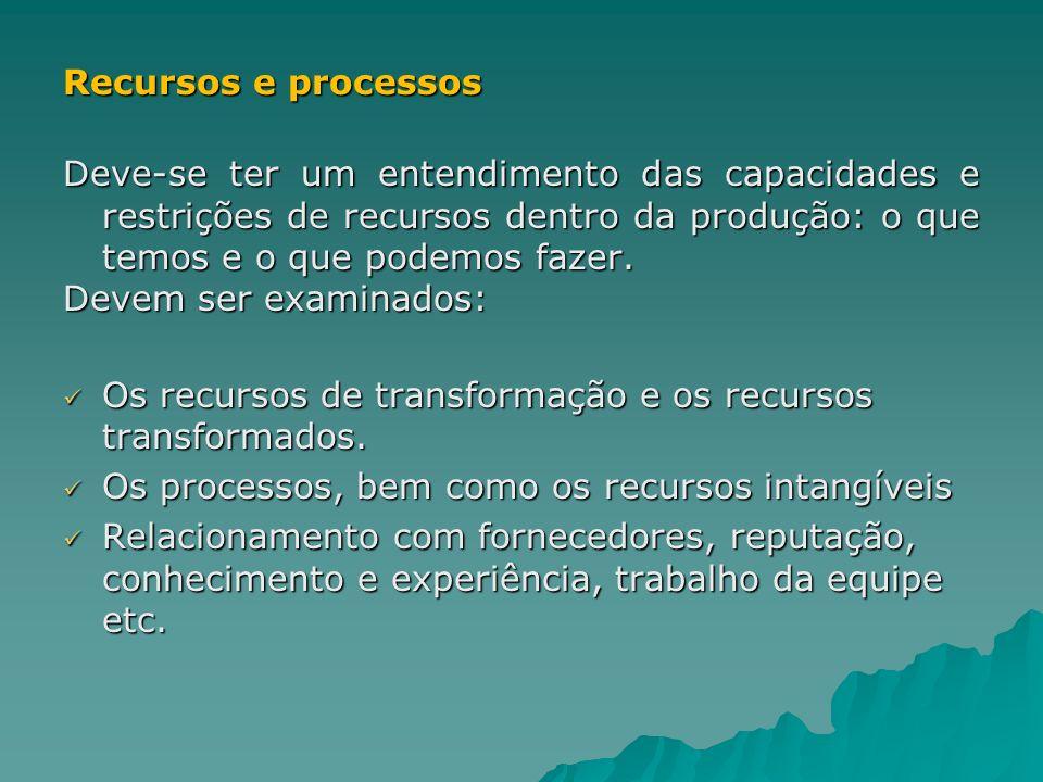 Recursos e processos Deve-se ter um entendimento das capacidades e restrições de recursos dentro da produção: o que temos e o que podemos fazer.