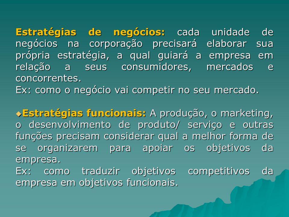 Estratégias de negócios: cada unidade de negócios na corporação precisará elaborar sua própria estratégia, a qual guiará a empresa em relação a seus consumidores, mercados e concorrentes.