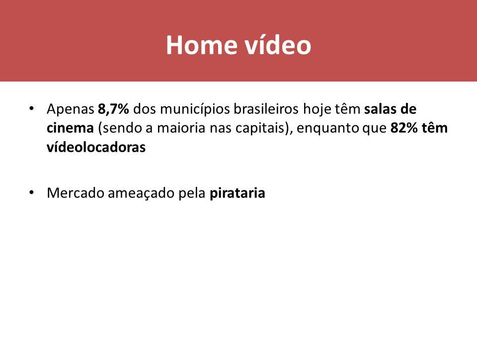 Home vídeo Apenas 8,7% dos municípios brasileiros hoje têm salas de cinema (sendo a maioria nas capitais), enquanto que 82% têm vídeolocadoras.