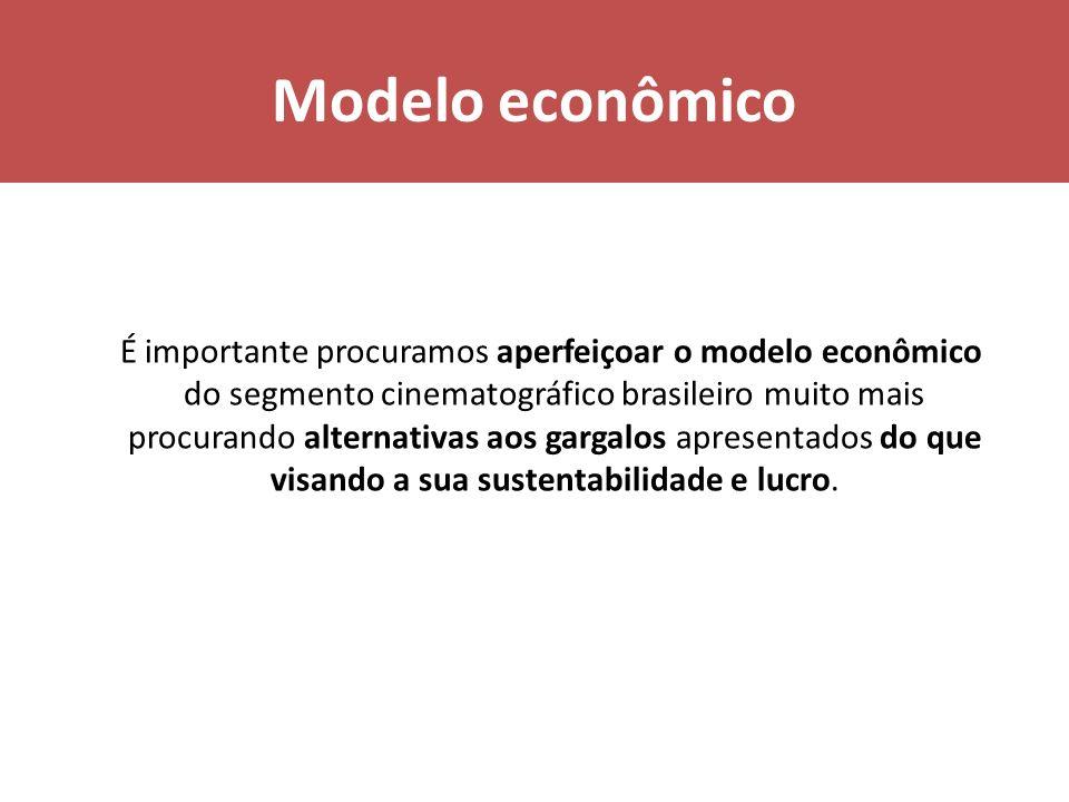 Modelo econômico