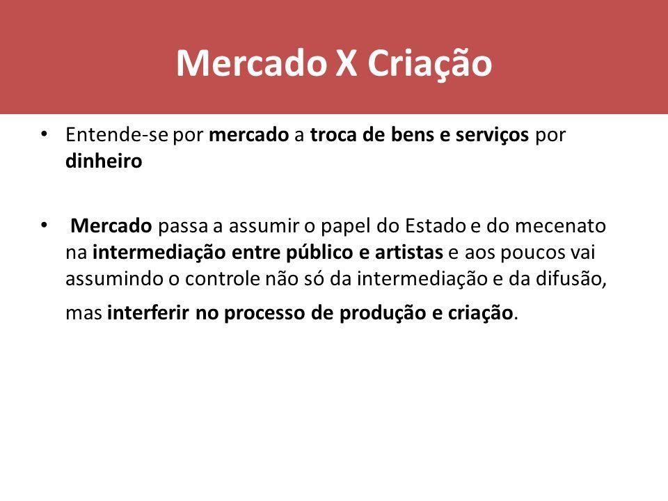 Mercado X Criação Entende-se por mercado a troca de bens e serviços por dinheiro.
