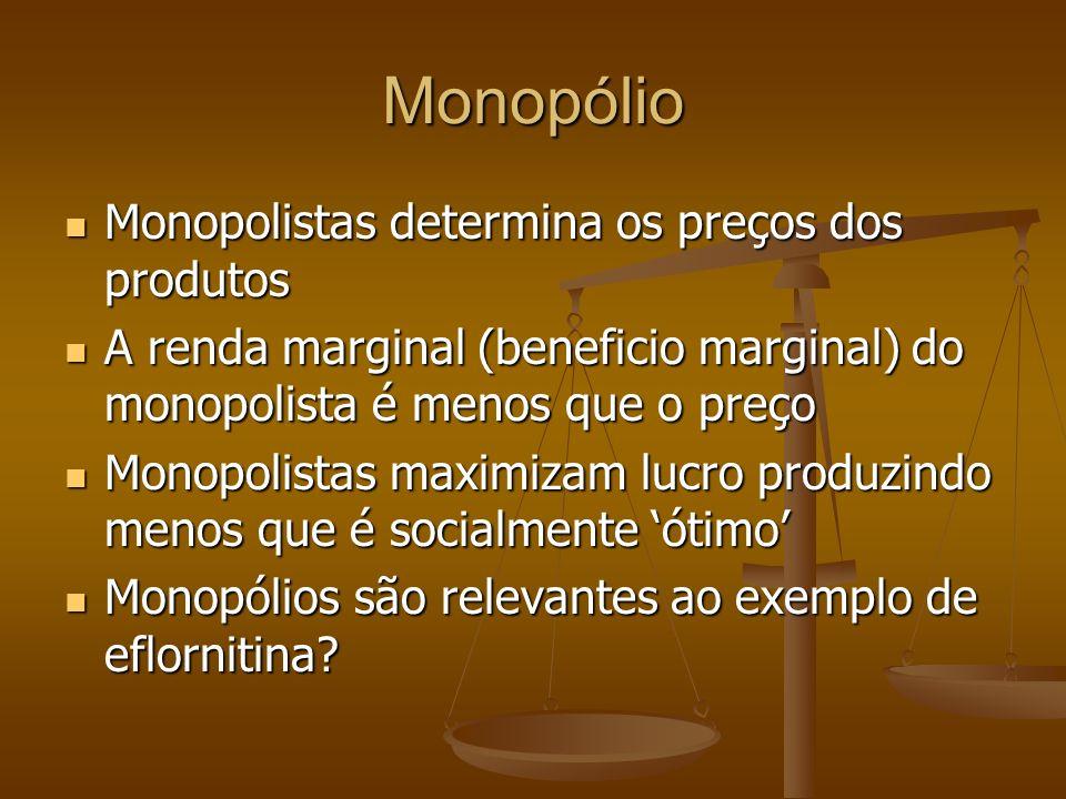 Monopólio Monopolistas determina os preços dos produtos
