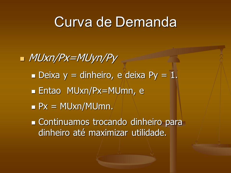 Curva de Demanda MUxn/Px=MUyn/Py Deixa y = dinheiro, e deixa Py = 1.