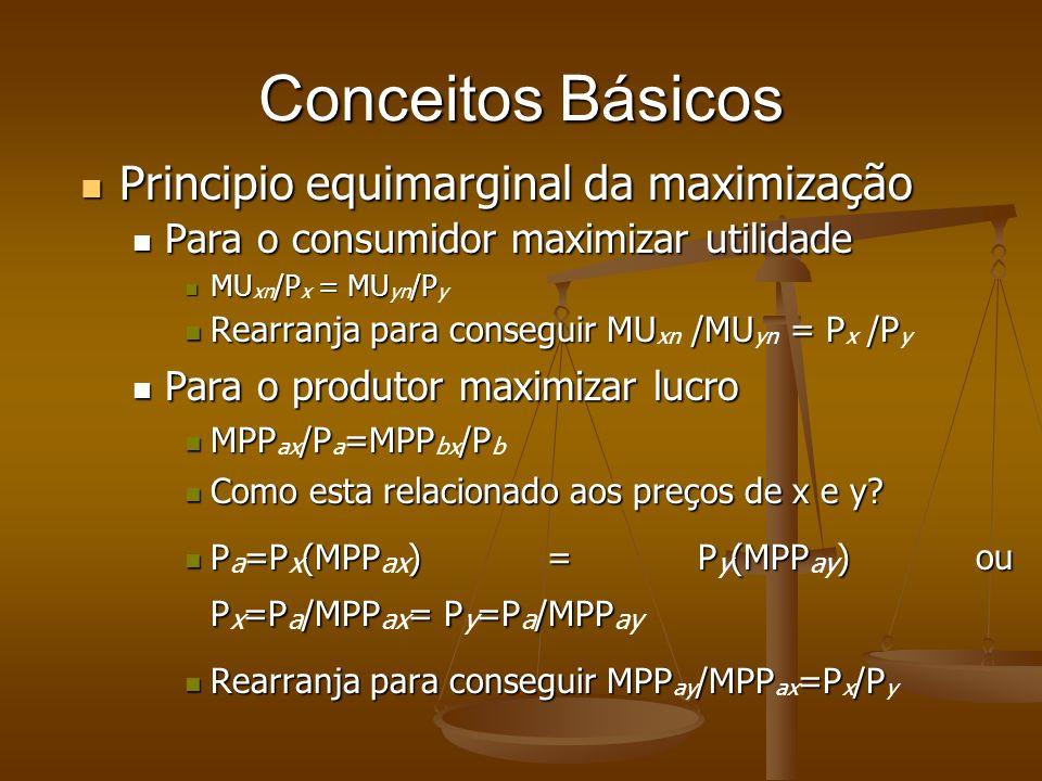 Conceitos Básicos Principio equimarginal da maximização