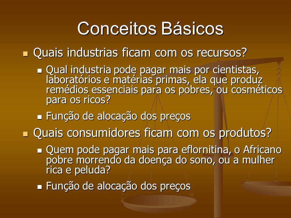 Conceitos Básicos Quais industrias ficam com os recursos