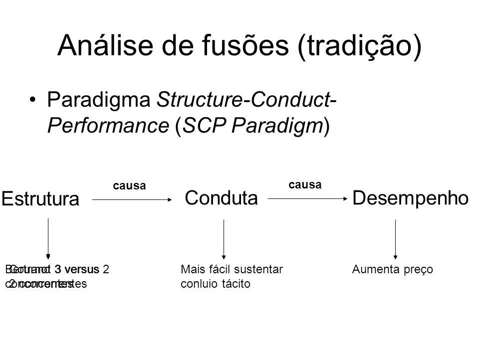 Análise de fusões (tradição)