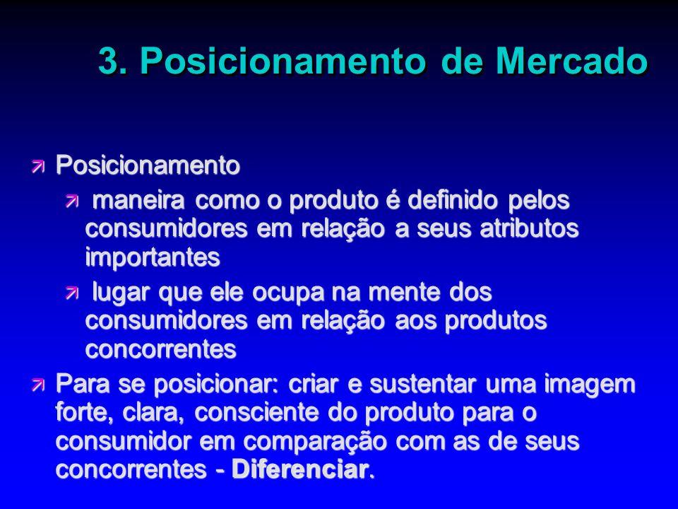 3. Posicionamento de Mercado