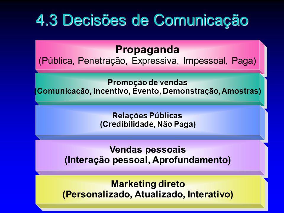 4.3 Decisões de Comunicação