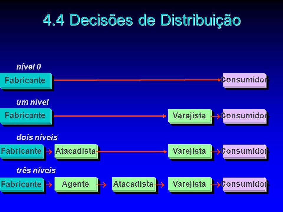 4.4 Decisões de Distribuição