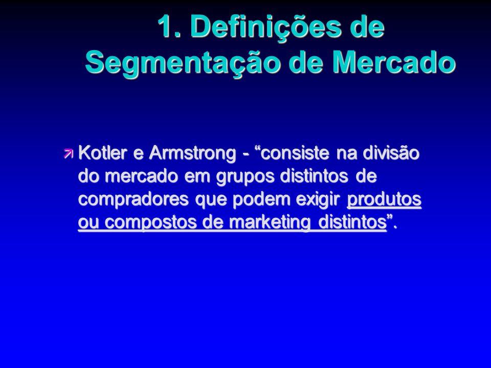 1. Definições de Segmentação de Mercado