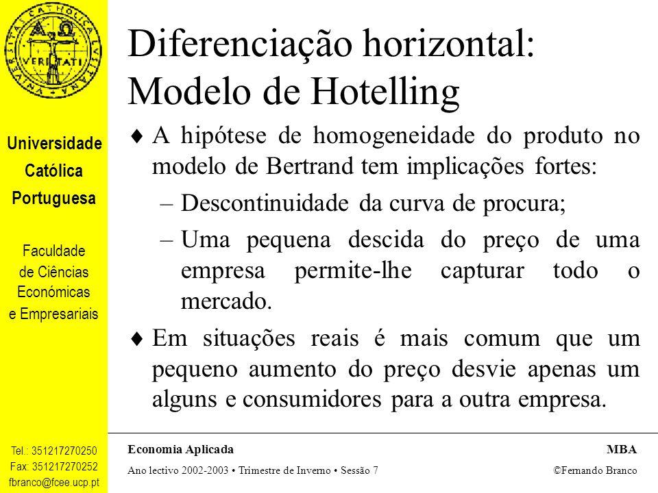 Diferenciação horizontal: Modelo de Hotelling