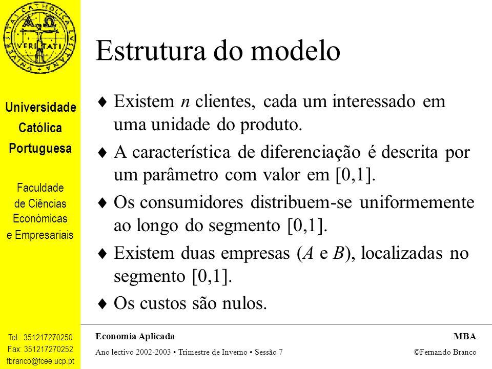 Estrutura do modelo Existem n clientes, cada um interessado em uma unidade do produto.