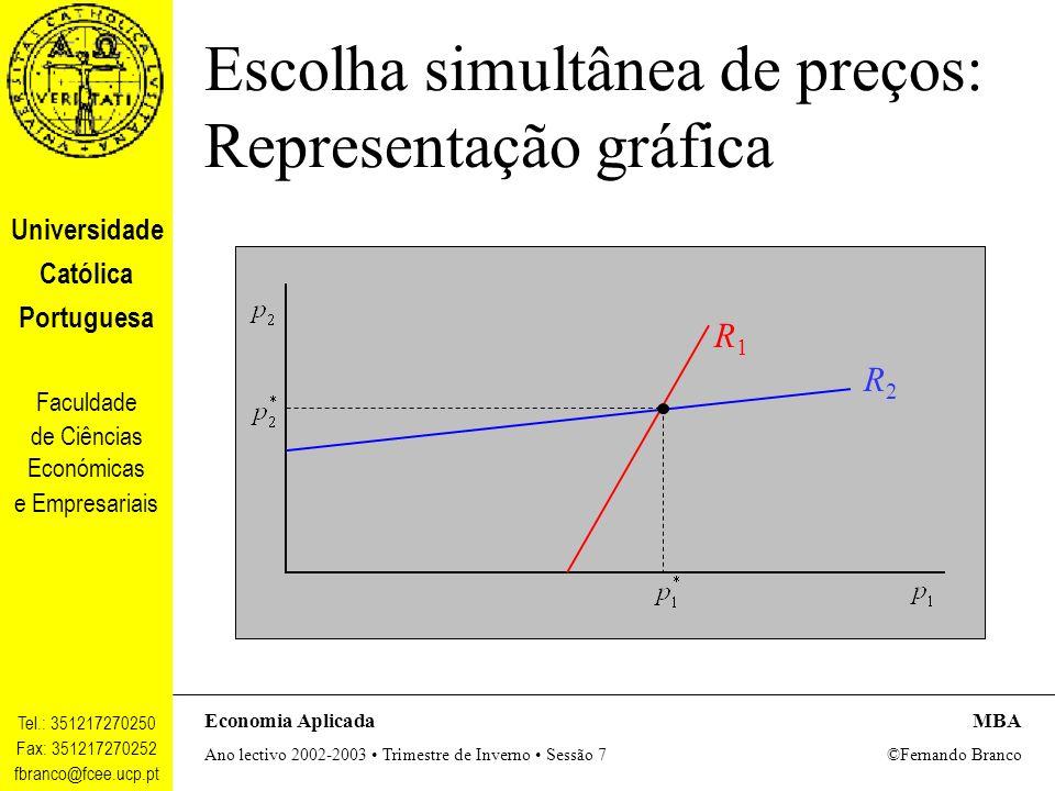 Escolha simultânea de preços: Representação gráfica