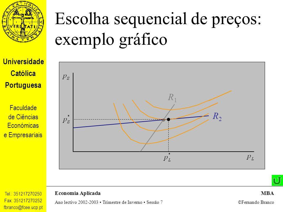 Escolha sequencial de preços: exemplo gráfico