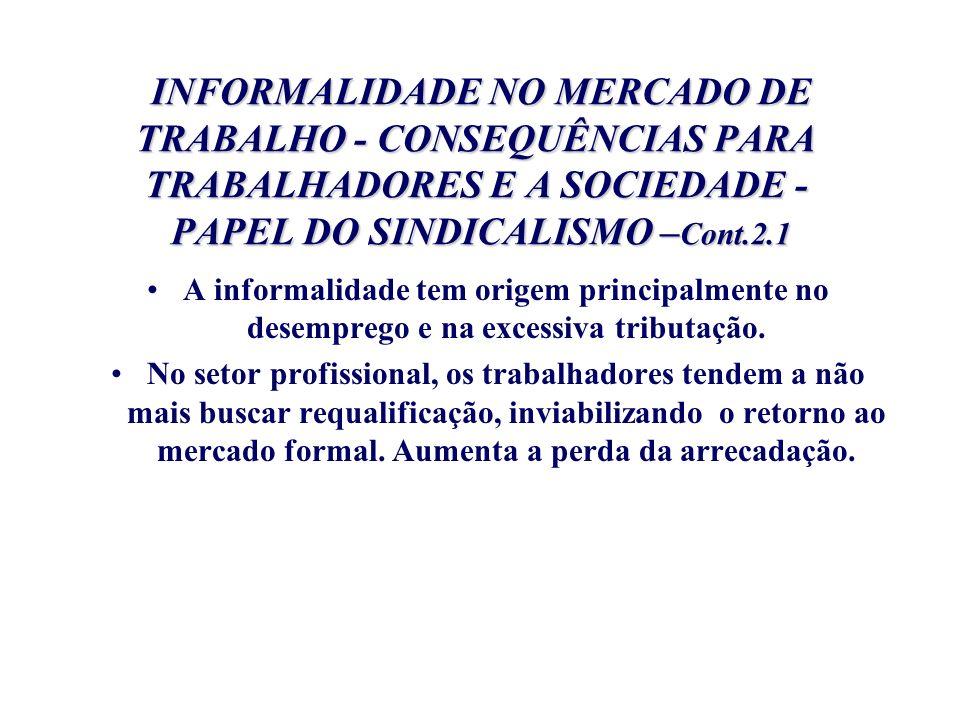 INFORMALIDADE NO MERCADO DE TRABALHO - CONSEQUÊNCIAS PARA TRABALHADORES E A SOCIEDADE - PAPEL DO SINDICALISMO –Cont.2.1