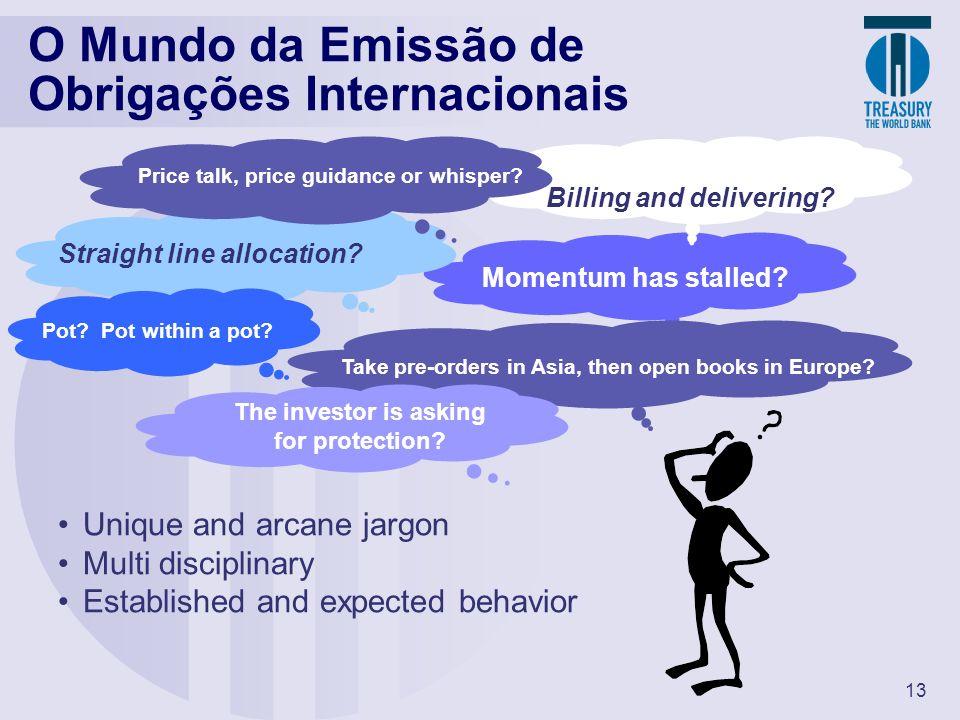 O Mundo da Emissão de Obrigações Internacionais