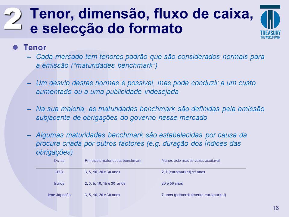 Tenor, dimensão, fluxo de caixa, e selecção do formato