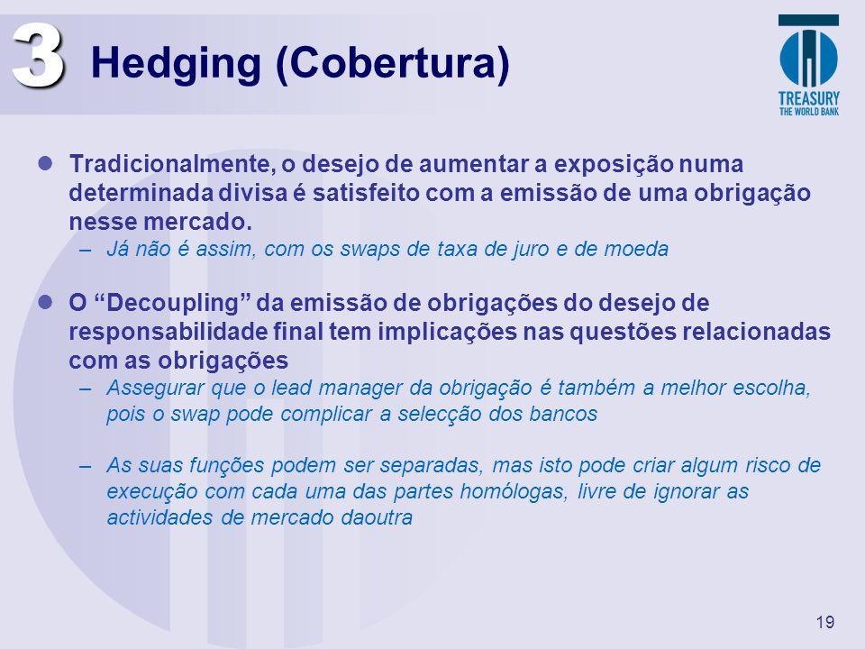3 Hedging (Cobertura)