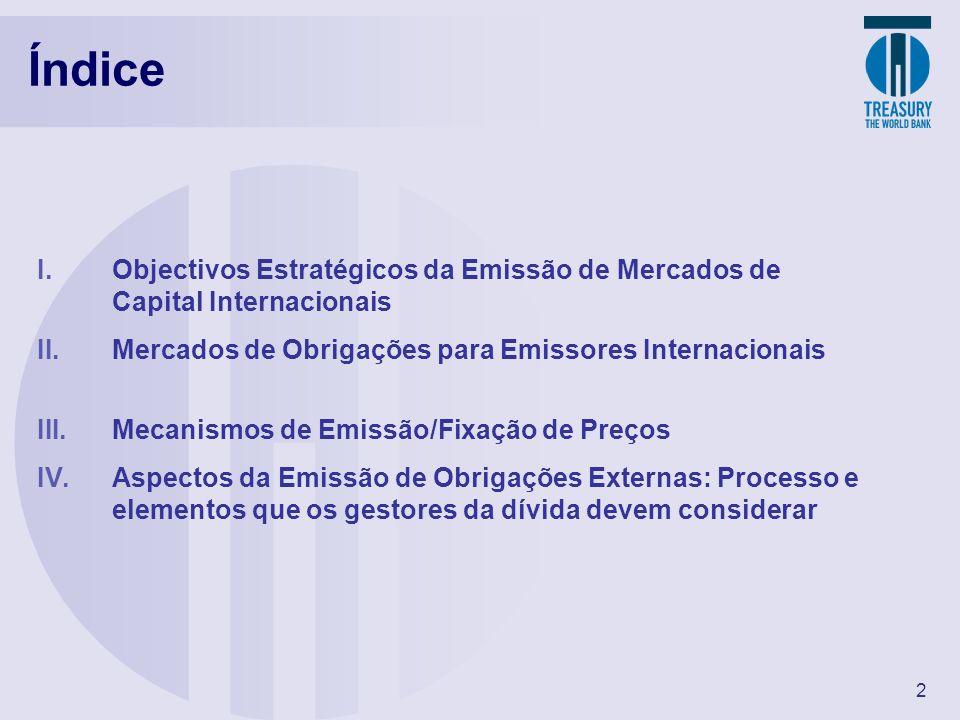 Índice Objectivos Estratégicos da Emissão de Mercados de Capital Internacionais. Mercados de Obrigações para Emissores Internacionais.