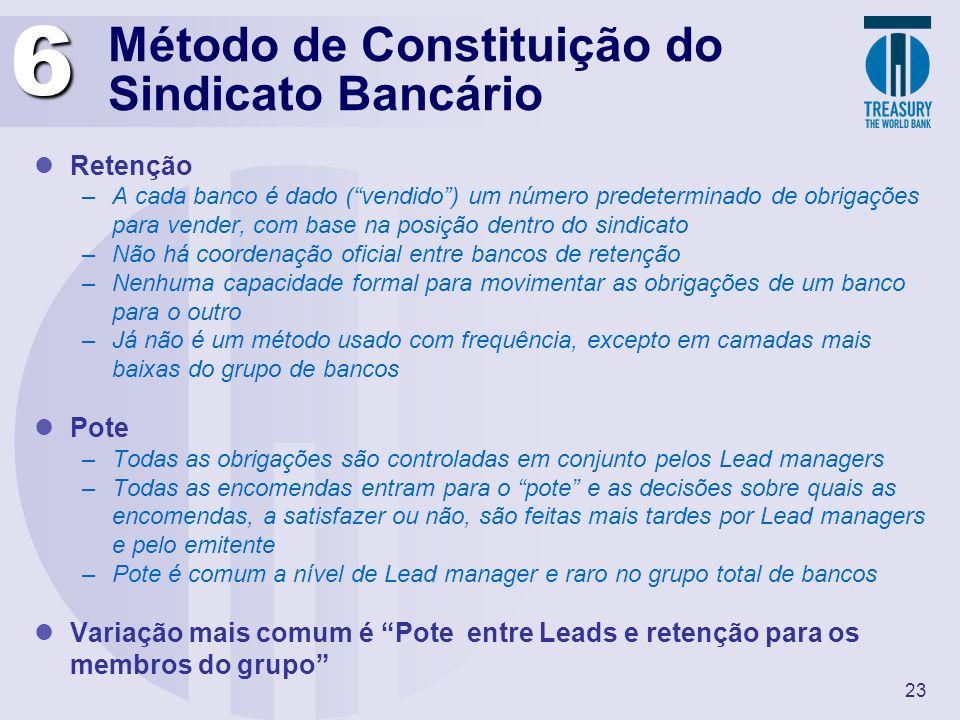 Método de Constituição do Sindicato Bancário