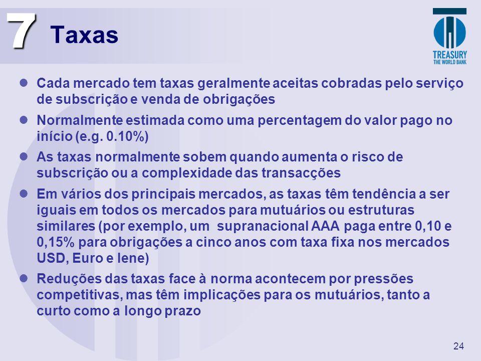 7 Taxas. Cada mercado tem taxas geralmente aceitas cobradas pelo serviço de subscrição e venda de obrigações.