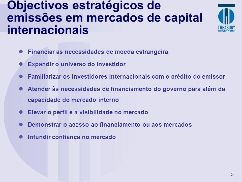 Objectivos estratégicos de emissões em mercados de capital internacionais