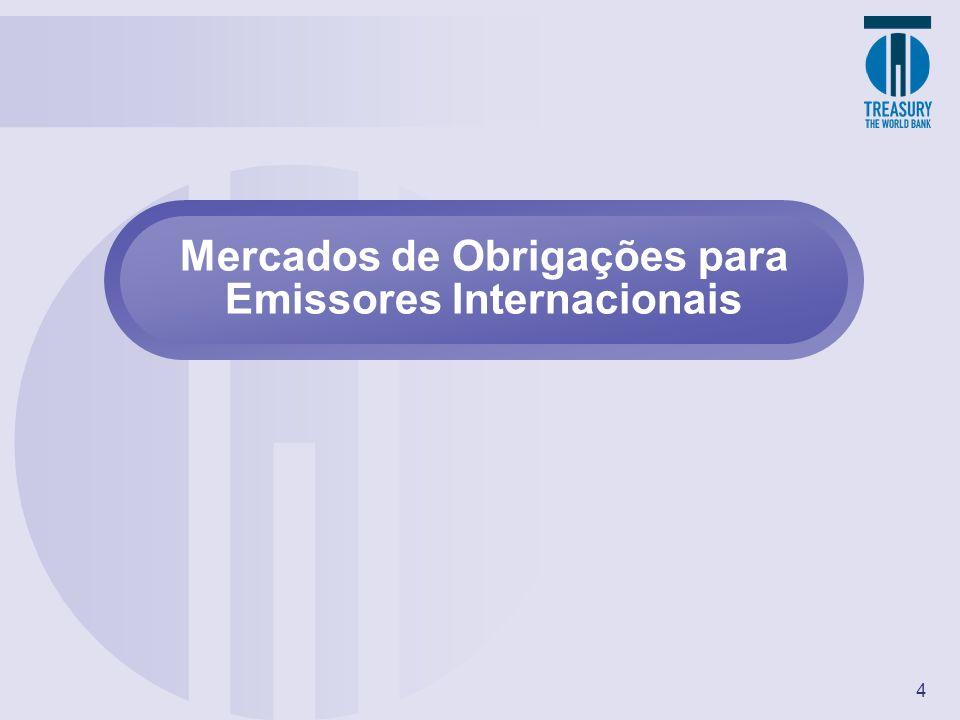 Mercados de Obrigações para Emissores Internacionais