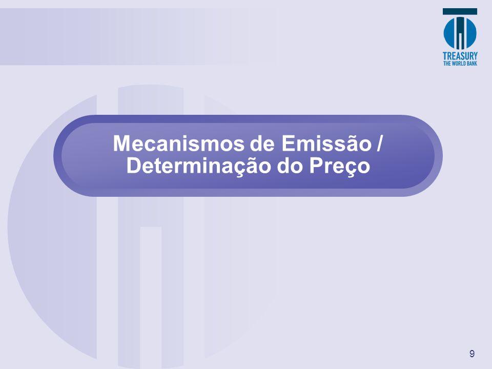 Mecanismos de Emissão / Determinação do Preço