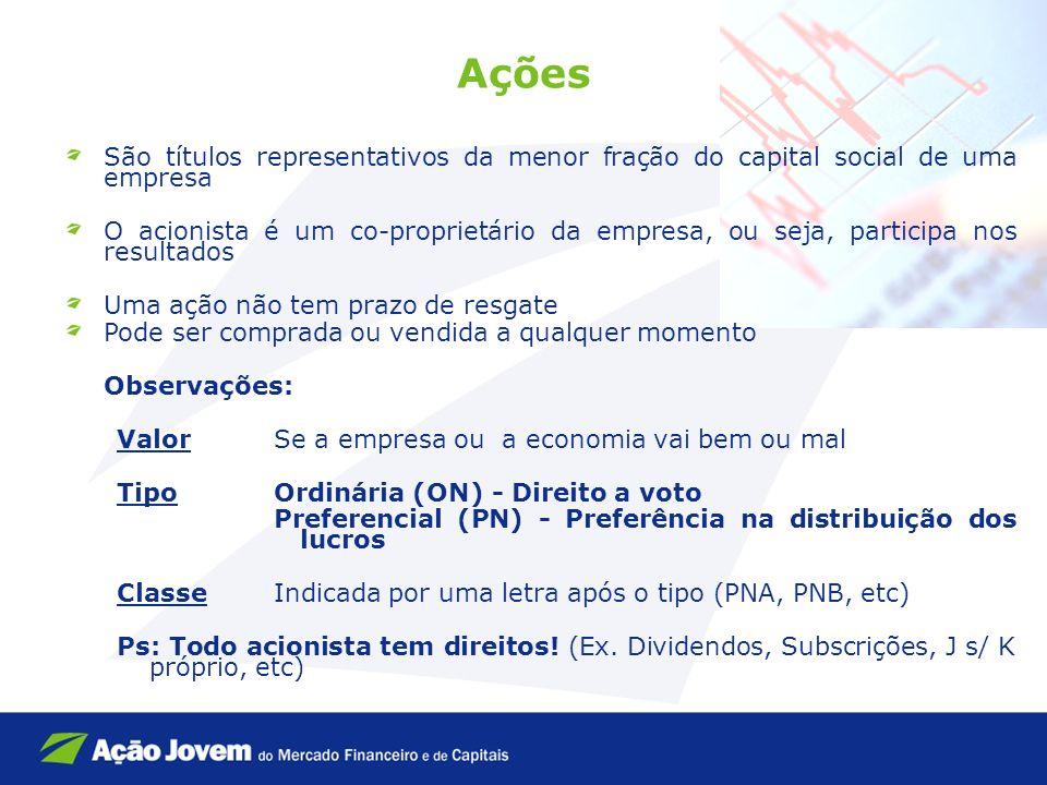 Ações São títulos representativos da menor fração do capital social de uma empresa.