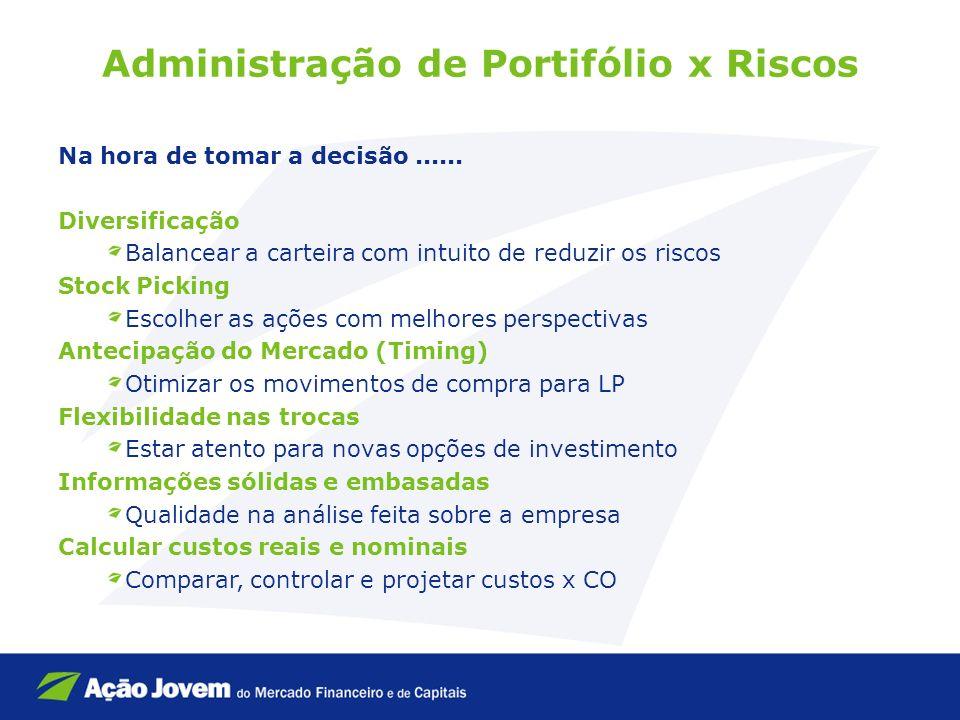 Administração de Portifólio x Riscos