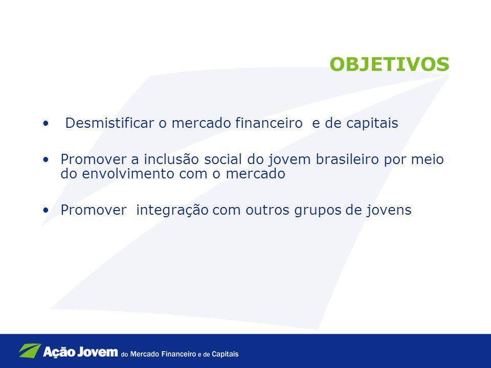 OBJETIVOS Desmistificar o mercado financeiro e de capitais