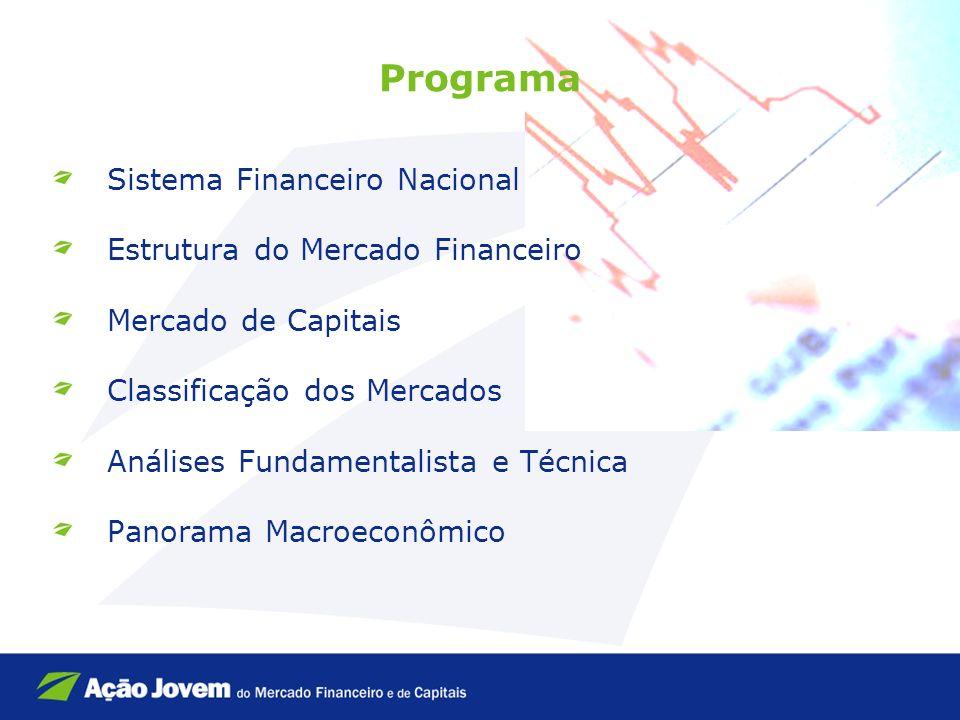 Programa Sistema Financeiro Nacional Estrutura do Mercado Financeiro