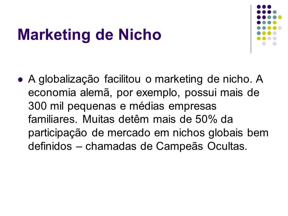 Marketing de Nicho